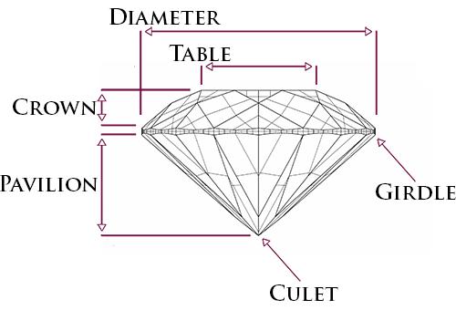 Diamond Education 4cs How To Buy A Diamond Andres Fine Jewelers